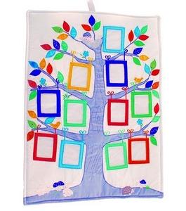 släktträd för foton i tyg present